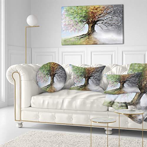 (Designart PT9283-40-20 Four Seasons-Tree Painting Canvas Art Print-32x16, 40x20, Green)