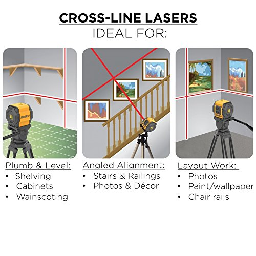 Johnson Level & Tool 40-6603 Self-Leveling Cross-Line Laser Level with Plumb and Level Layout Lines by Johnson Level & Tool (Image #3)