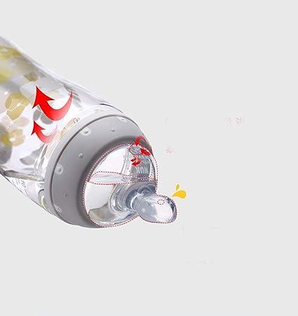 Botella neonatal bebés con gran calibre botella de vidrio ...