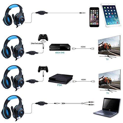 ohCome Stereo Gaming Headset for PS4 PC - Professional 3.5MM LED Light Over-ear Headphones Headband with Mic for PlayStation 4 / Laptop / Computer / Mac iPhone, Headset Splitter (Black-blue)