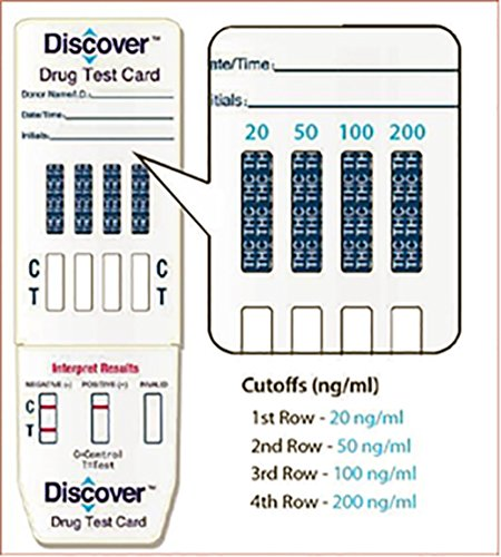 Discover-4-Panel-Multi-Cutoff-THC-Drug-Test-Card
