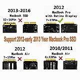 Sintech USB 3.0 24pin SSD External Case,Compatible