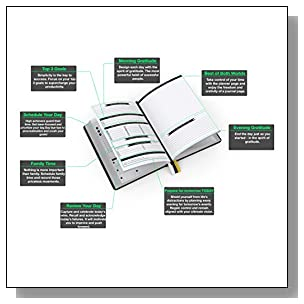 PROSPR Premium Productivity & Life Planner ? Uniquely Designed Planning Notebook, Journal & Organizer To Help You Set & Achieve Your Goals ? Mindmap & Vision Board ? Undated - Simplified for Success