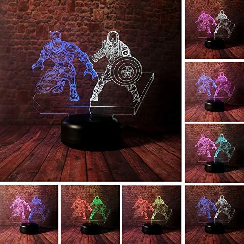 Flash Vs Led Light