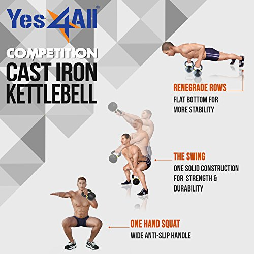 Yes4All Powder Coated Kettlebell Weights with Wide Handles & Flat Bottoms – 32kg/71lbs Cast Iron Kettlebells for Strength, Conditioning & Cross-Training by Yes4All (Image #5)