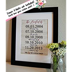 Valentine's gift for wife print Important dates art Custom gift for wife