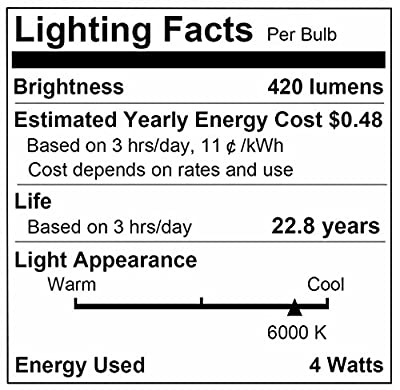 LOHAS GU10 LED Bulbs, LED 6-Watt Dimmable Daylight White(5000K)/Warm White(2700K) Light Bulbs, 50W Equivalent Recessed Lighting Track Lighting
