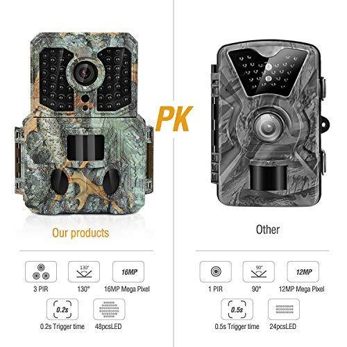 Clobo Trail Camera, 16MP 1080P Waterproof Wildlife Scouting Hunting Camera with 120°Wide Angle Lens,0.2s Trigger Speed,2.4'' LCD and 48 IR LEDs, IP65 Game Camera