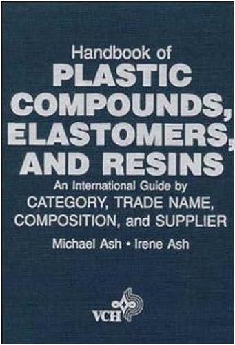 Amazon. Com: msc international disc hose plastic guide w/sticker.