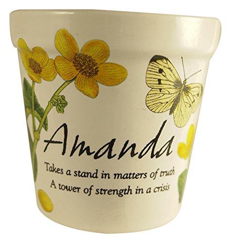 Personlaized Gifts - Personlaized Candle Pots 011260012 Amanda Candle Pots