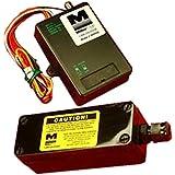 Miller Edge MWRT12 Transmitter and Receiver Kit