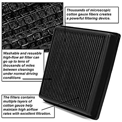 Replacement for Jeep Grand Cherokee 4.0L 5.2L 5.9L Reusable & Washable Replacement High Flow Drop-in Air Filter (Black): Automotive