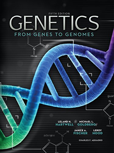 Genetics: From Genes to Genomes Pdf