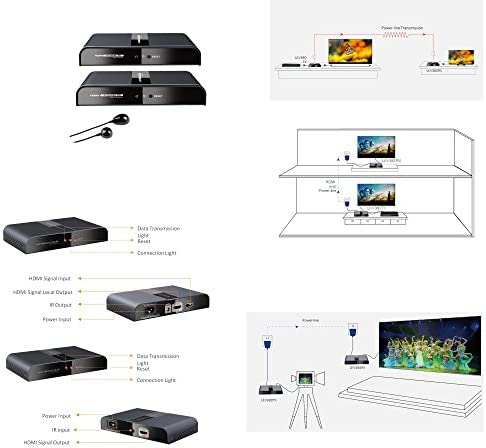 Transmisor HDMI sin hilos inalámbrico lkv380 HDbitT HDMI over IP ...