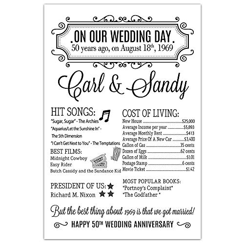50th Wedding Anniversary 1969 Stats Sign Photo Prop Poster -