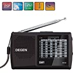 Portable Radio, Covvy FM/MW/SW Mini 11 Bands Shortwave DSP Stereo Radio Receiver Black
