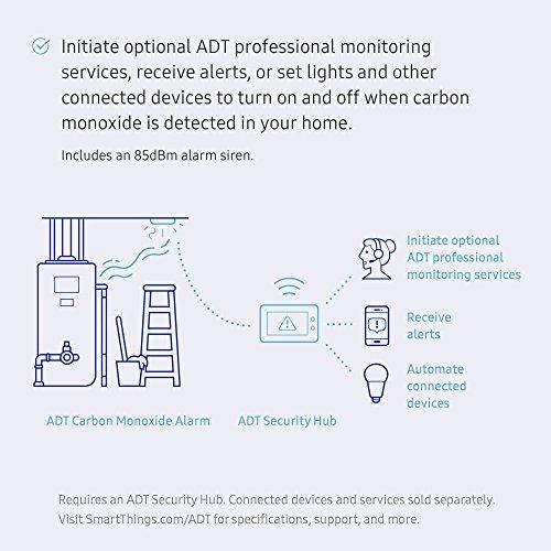 Samsung SmartThings Monoxide Alarm