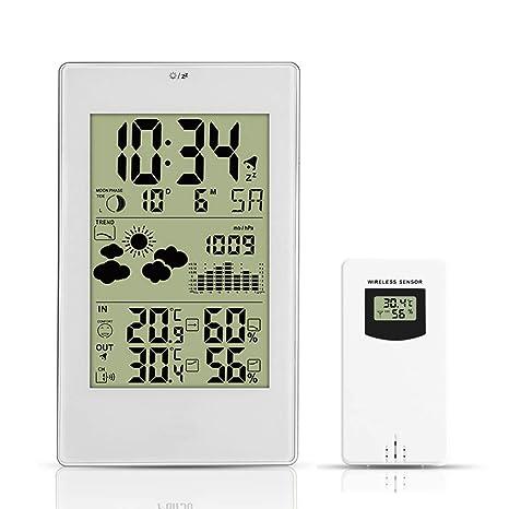 LKSDD Estación meteorológica, Sensor de Alarma de ...