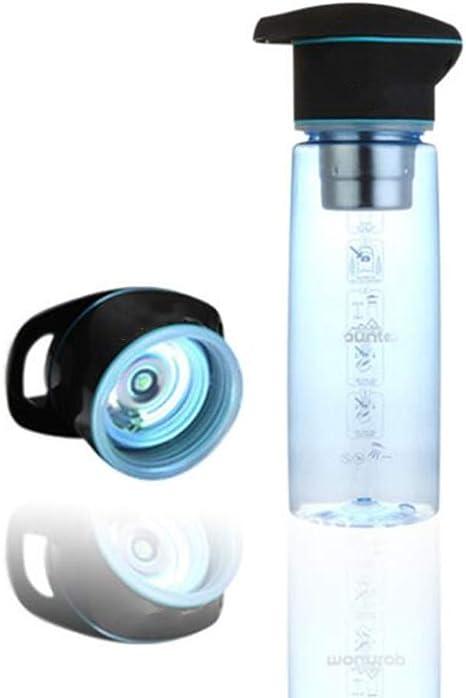 DAVIDLEE - Filtro de Agua para Deportes al Aire Libre ...