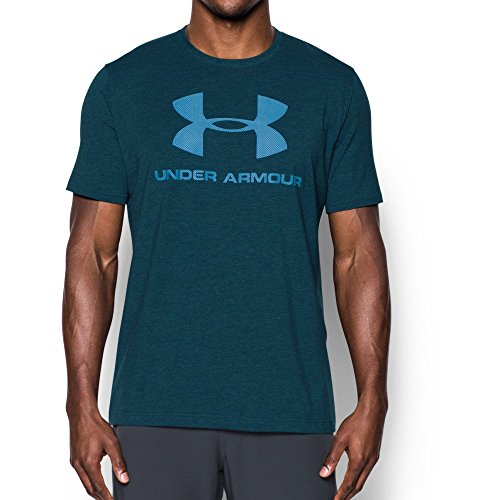 an analysis of under armour a leading athletic clothing line Under armour case study analysis by pparacuelles in under its pricing is right in line with buyer under armour is an american sports clothing and.