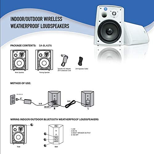 Wireless Streaming 6.50″ Indoor/Outdoor Weatherproof Patio Speakers, Bluetooth Speaker (White – Pair) by Sound Appeal 51j5Vg6o3cL