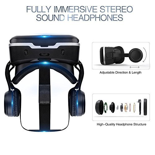 Details about Virtual Reality Headsets VR Headset, Headset,VR Glasses,VR  Goggles -for IPhone &