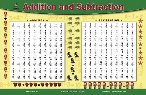 AmazonCom Addition  Subtraction Placemat Home  Kitchen
