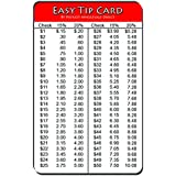 Easy Tip Card for Wallet or Pocket - $1 to $100 with 15% and 20% Tip Amounts