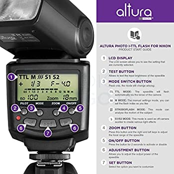 Altura Photo Professional Flash Kit For Nikon Dslr - Includes: I-ttl Flash (Ap-n1001), Wireless Flash Trigger Set & Accessories 2