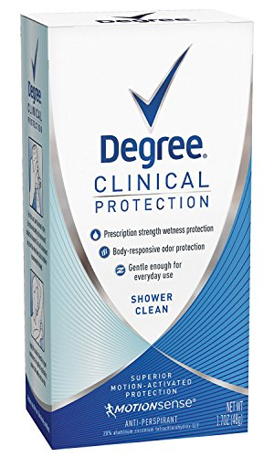 Degree Clinical Protection Antiperspirant and Deodorant, Shower Clean, 1.7 Ounce (Pack of 3)