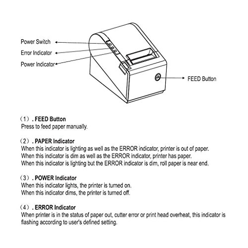 Thermal receipt printer p-822d ☆ BEST VALUE ☆ Top Picks [Updated