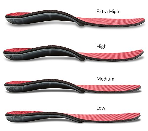 Tread Labs Stride Insole – 2 Part Orthotic System Relieves Pain – Arch Support Increases Athletic Performance by Tread Labs (Image #1)