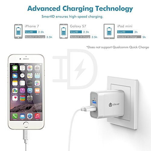 [Upgraded, Powerful] iClever BoostCube+ 24W Dual USB Wall Charger with SmartID Technology,Foldable Plug, for iPhone X / 8 / 7 / 7 Plus / 6S / 6 Plus, iPad Pro Air / Mini and other Cell Phone, Tablet