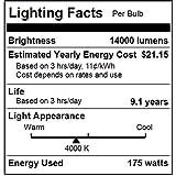 Sunlite 03656-SU MH175/U/MOG M57 Metal Halide Lamp, 175 Watts, Mogul Base (E39), ED28, 10,000 Hour Life Span, 14000 Lumen, Clear Finish