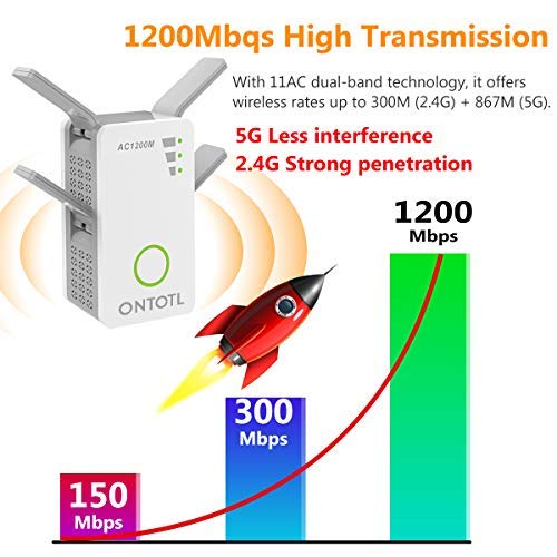 WiFi Range Extender Wireless Repeater,ONTOTL 1200Mbps WiFi Extender Internet Signal Booster with 4...