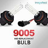 Innovited HID Xenon Replacement Bulbs