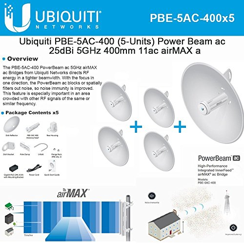 Ubiquiti PBE-5AC-400 5-PACK PowerBeam AC 25dBi 5ghz 400mm 11AC Airmax CPE/Bridge by Ubiquiti Networks