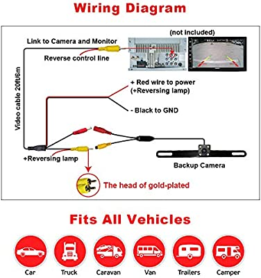 4 High Light LED KURATU 2nd Generation Backup Camera for Cars Pickups Trucks Automotive with 150/° Perfect View Angle IP 69 Waterproof Universal Car Rear View License Plate Camera