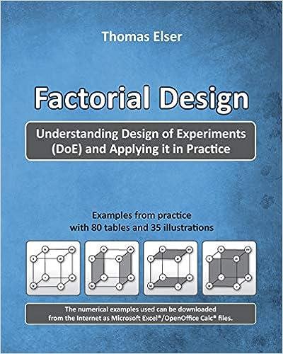 Amazon com: Factorial Design: Understanding Design of