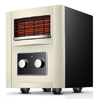 Heater GJM Shop Calefacción Cerámica PTC Calentador De Pie Viento Oscilante Automático Rueda Universal 360 °