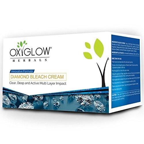 Skin Care Description - 6