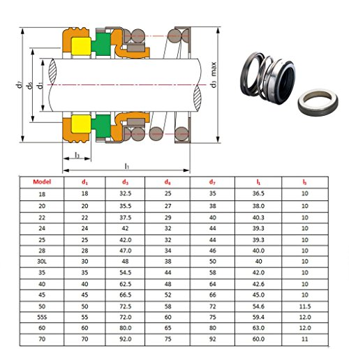 Gogoal Mechanical seal 560A shaft size 55mm Replace NOK EAGLE EA560-55mm and EKK EA560-55mm for Industrial Pump and Water Pump by Gogoal (Image #1)