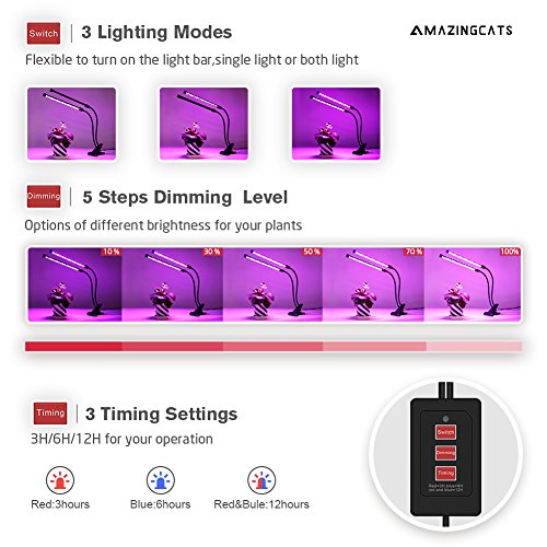 [2018 Upgraded]18W Dual Head Timing Grow Lamp, 36 LED Chips with Red/Blue Spectrum for Indoor Plants, Adjustable Gooseneck, 3/6/12H Timer, 5 Dimmable Levels[AMAZINGCATS] by AMAZINGCATS (Image #2)