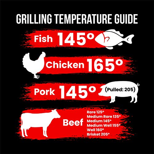 Meat Internal Temperature Guide Magnet, 9 x 9 Inches, Outdoor Quality, Grilling Smoking Cooking BBQ