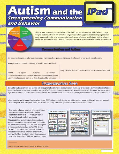 Autism and the iPad(TM) Strengthening Communication and Behavior