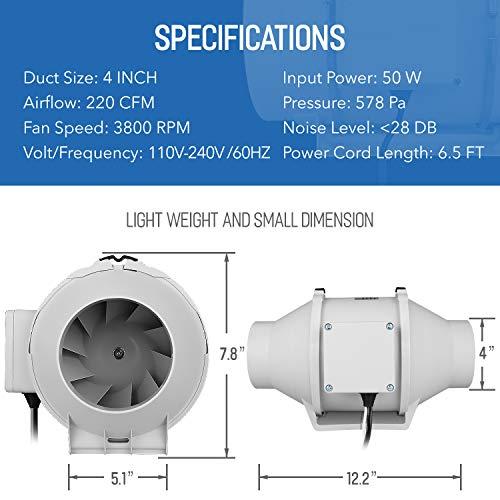 iPower GLFANXINLINEPRO4 4 Inch 220 CFM Inline Duct Temperature Humidity  Variable Speed Controller, Quiet HVAC Ventilation Exhaust Blower Fan, 4