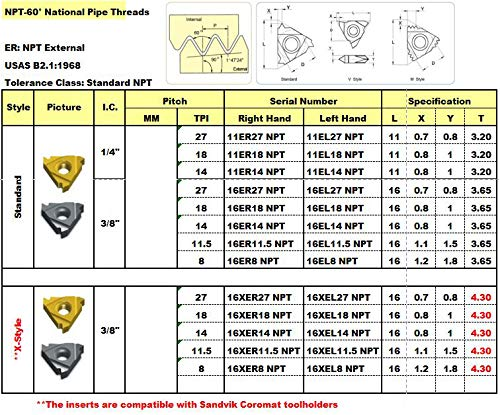 MAXTOOL 10PCs 16ER11.5NPT External NPT National Pipe Indexable Threading Inserts 3//8 I.C 11.5 TPI Carbide TIALN-Coated; 16ER11.5NPT-A10