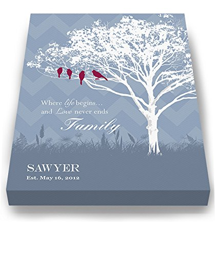 MuralMax - Personalized Canvas Wall Decor Gifts for Him & Her - Romantic Family Tree & Lovebirds with Name & Date - Anniversary, Retirement Milestone Parties - Color, Blue - Canvas Size 11 x 14
