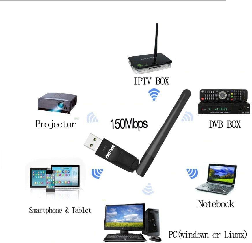 MAXDIGI Receptor USB wifi dongle, 2.4 ghz/150 mbps de red ...