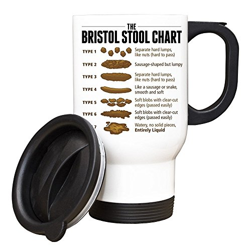 Scweonn The Bristol Stool Chart White Travel Mug Funny Gift Idea Novelty -